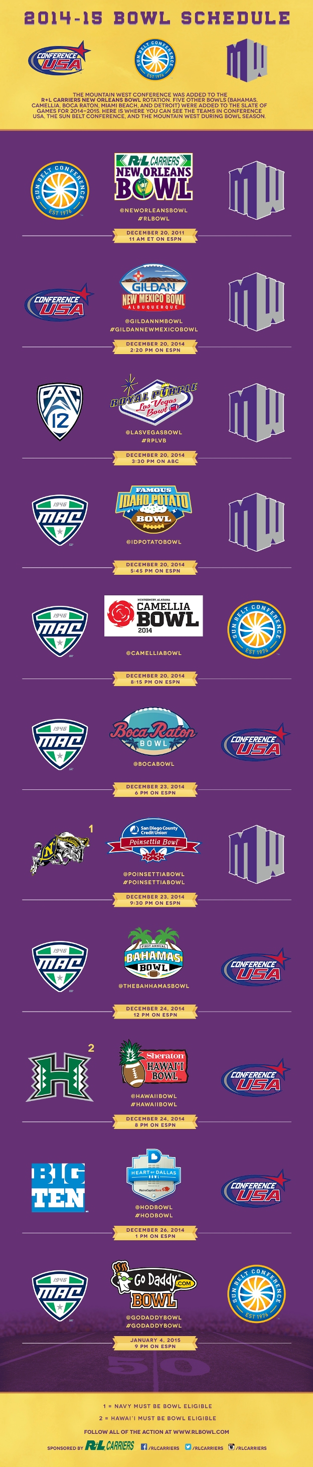R+L Carriers Bowl conference bowl schedules
