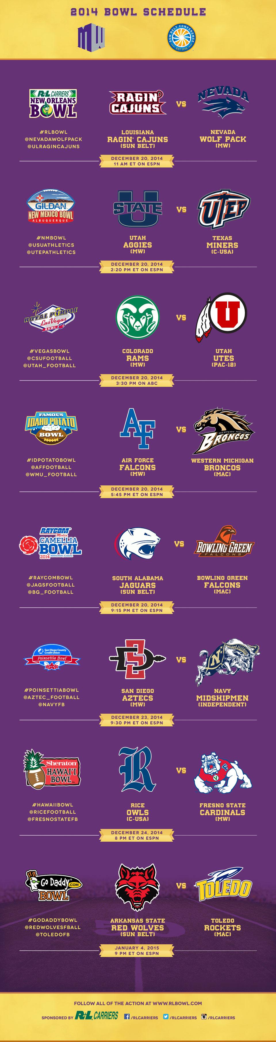 2014 Bowl_Inforgraphic
